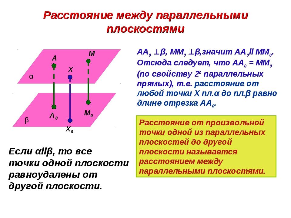 Расстояние между параллельными плоскостями А М А0 М0 Х Х0 α β АА0 β, ММ0 β,зн...