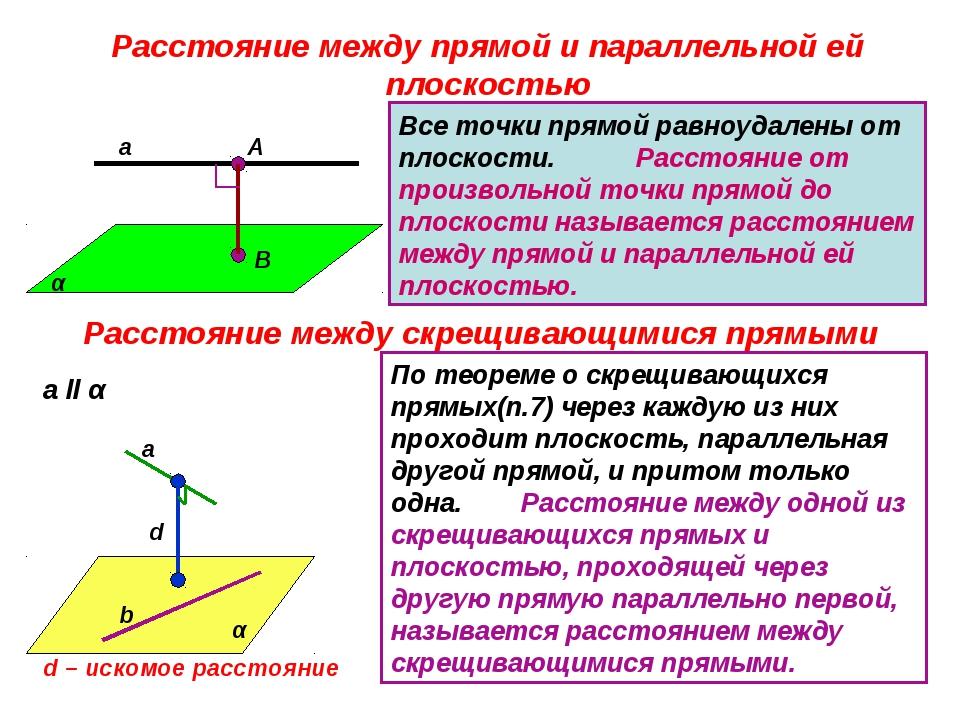 Расстояние между прямой и параллельной ей плоскостью а α А В Все точки прямой...