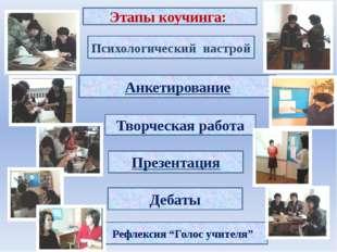 Этапы коучинга: Психологический настрой Анкетирование Творческая работа Презе