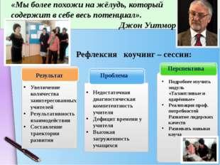 Перспектива Проблема Результат Рефлексия коучинг – сессии: Увеличение количе