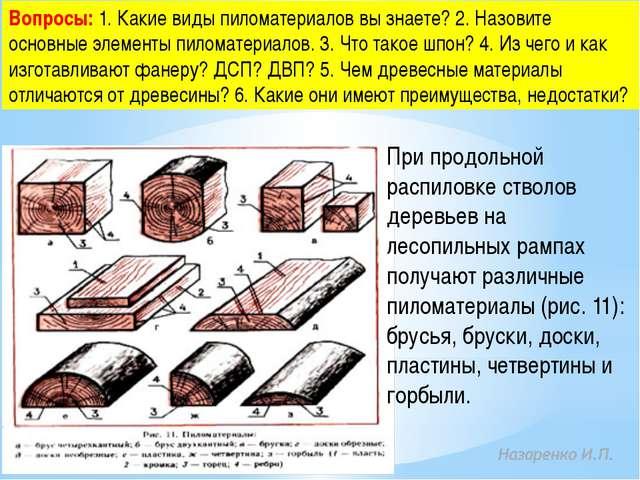 Вопросы: 1. Какие виды пиломатериалов вы знаете? 2. Назовите основные элемент...