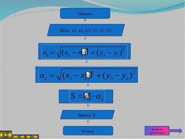Задача 5 Составить алгоритм, который с тремя произвольными числами x, y и z...