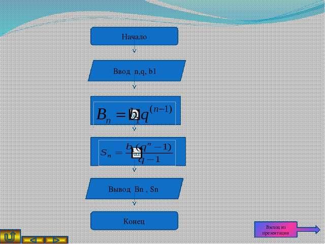 алг прогрессия (арг вещ q, b1 цел n, рез вещ Вn , Sn ) нач ввод q, b1 , n...