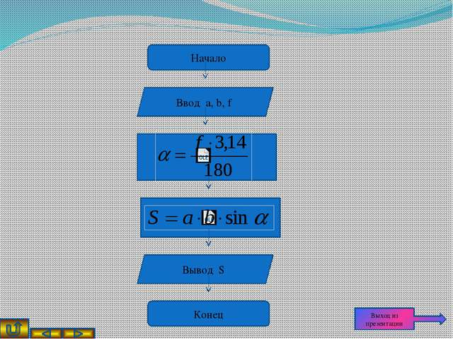алг площадь (арг вещ a,b,f рез вещ , S) нач ввод a, b, f  :=f*3.14/18...