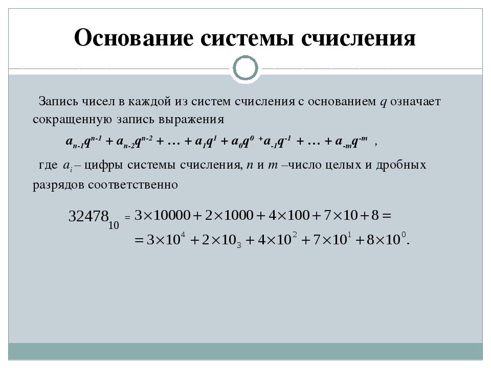 Основание системы счисления Запись чисел в каждой из систем счисления с основ...