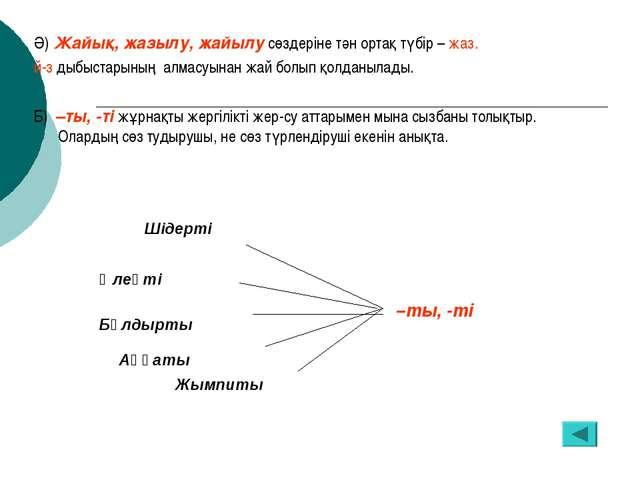 Ә) Жайық, жазылу, жайылу сөздеріне тән ортақ түбір – жаз. й-з дыбыстарының ал...