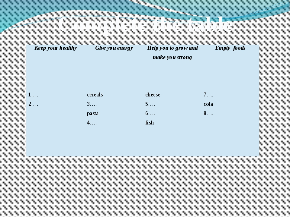 Complete the table Keep your healthy Give you energy Help you to grow and ma...