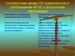 Соответствие между ЕН грамотностью и требованиями ФГОС к результатам образова