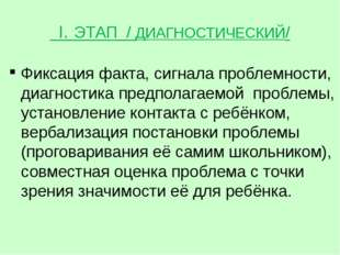 I. ЭТАП / ДИАГНОСТИЧЕСКИЙ/ Фиксация факта, сигнала проблемности, диагностика