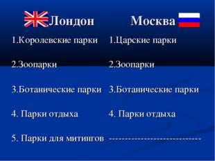 Лондон Москва 1.Королевские парки1.Царские парки 2.Зоопарки 2.Зоопарки 3.Б
