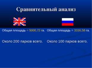 Сравнительный анализ Общая площадь = 5000,72 га.Общая площадь = 3316,58 га.