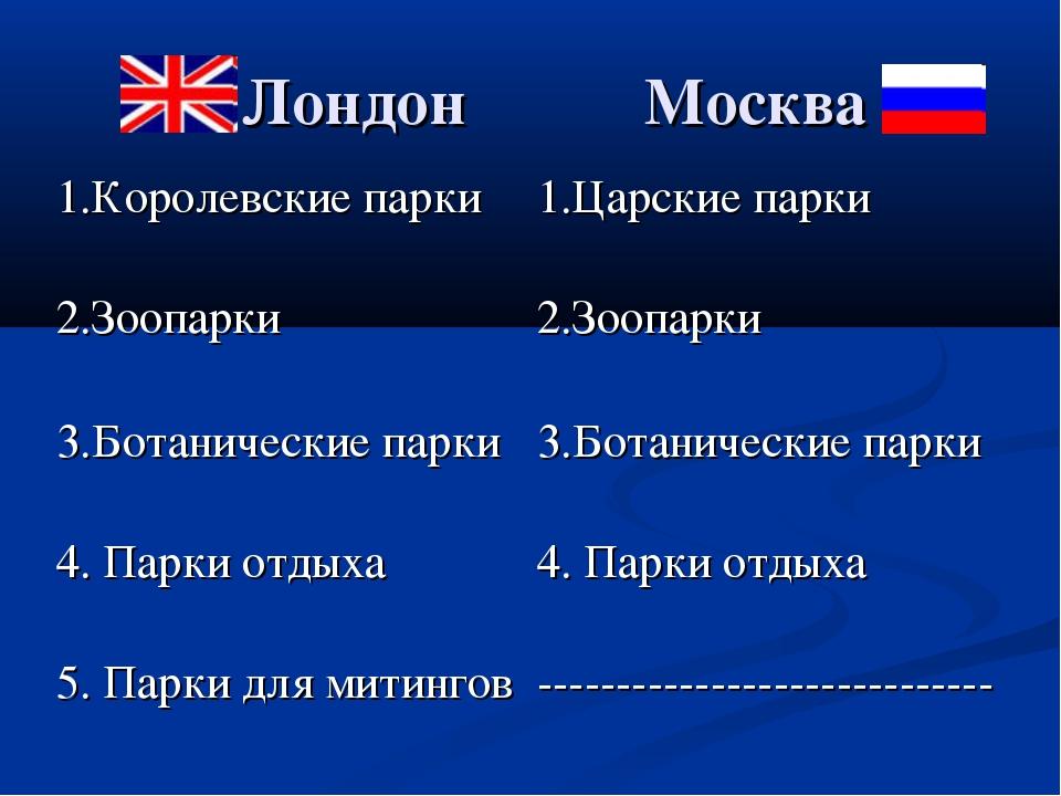 Лондон Москва 1.Королевские парки1.Царские парки 2.Зоопарки 2.Зоопарки 3.Б...