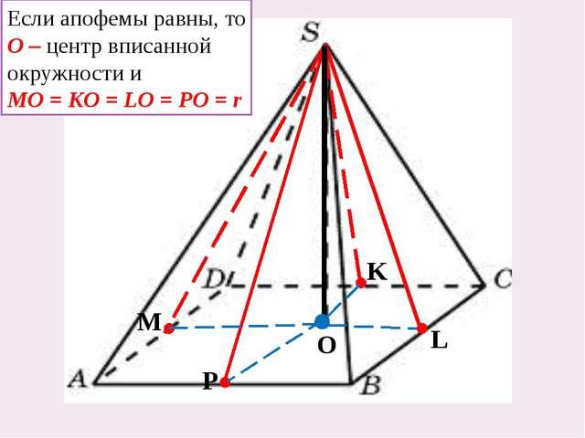 Если апофемы равны, то О – центр вписанной окружности и MO = KO = LO = PO = r...