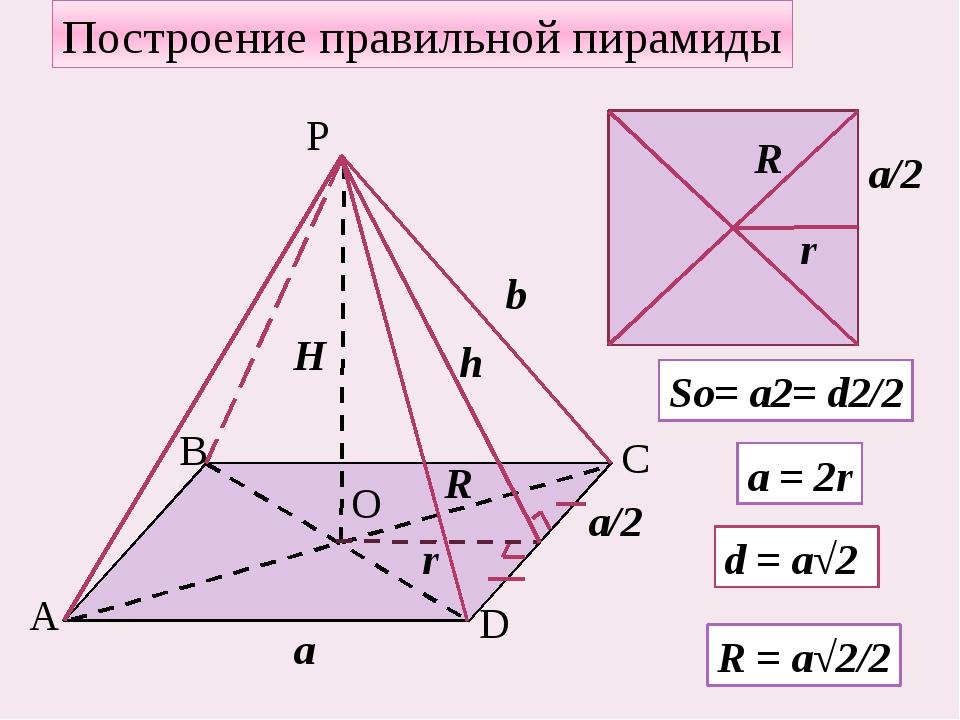 Построение правильной пирамиды а b H R So= a2= d2/2 a = 2r d = a√2 R = a√2/2...