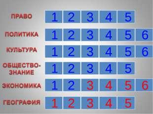 1 2 3 4 5 1 2 3 4 5 6 1 2 3 4 5 6 1 2 3 4 5 1 2 3 4 5 6 1 2 3 4 5