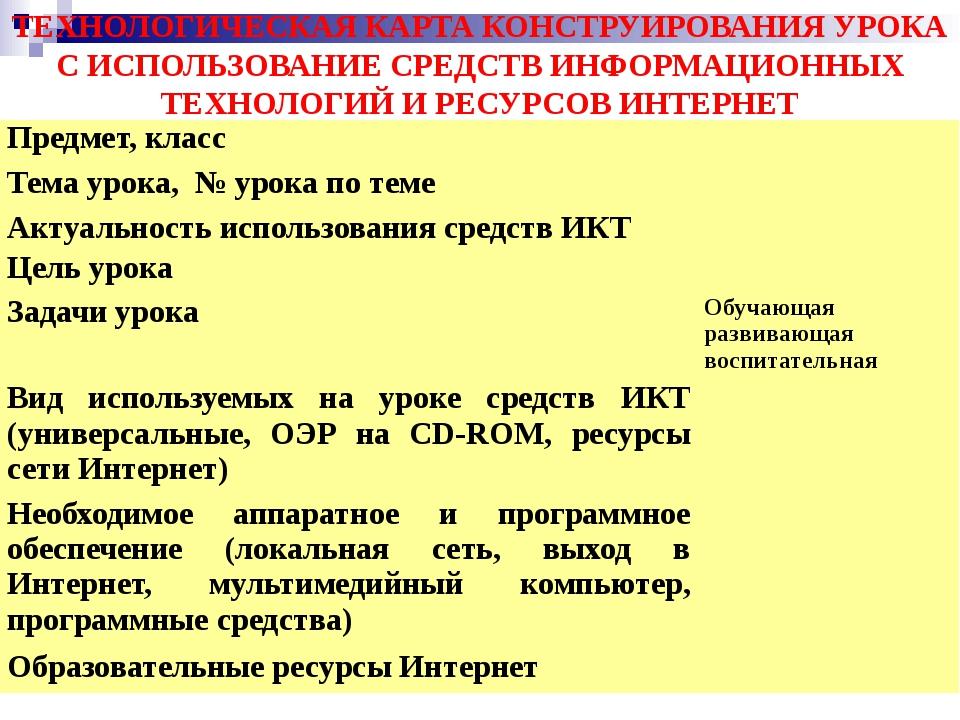 ТЕХНОЛОГИЧЕСКАЯ КАРТА КОНСТРУИРОВАНИЯ УРОКА С ИСПОЛЬЗОВАНИЕ СРЕДСТВ ИНФОРМАЦ...