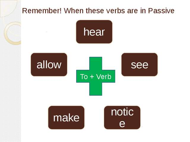 Remember! When these verbs are in Passive To + Verb