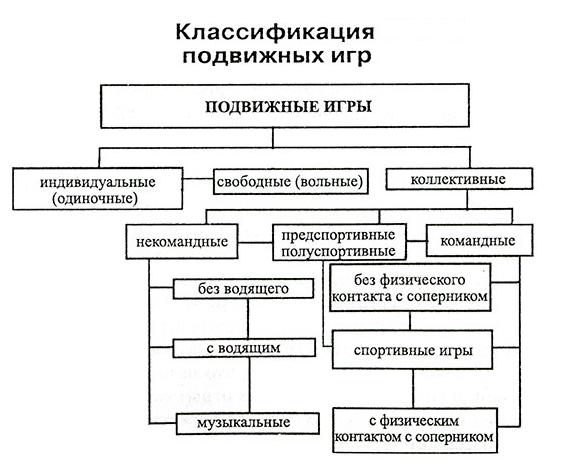 Спортивные и подвижные игры Рефераты город на а букв в мире  Спортивные и подвижные игры Рефераты город на а 5 букв в мире Казахские