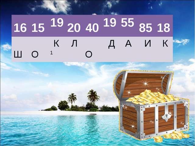 1 16 1519 20 401955 85 18 Ш О К Л О Д А И К
