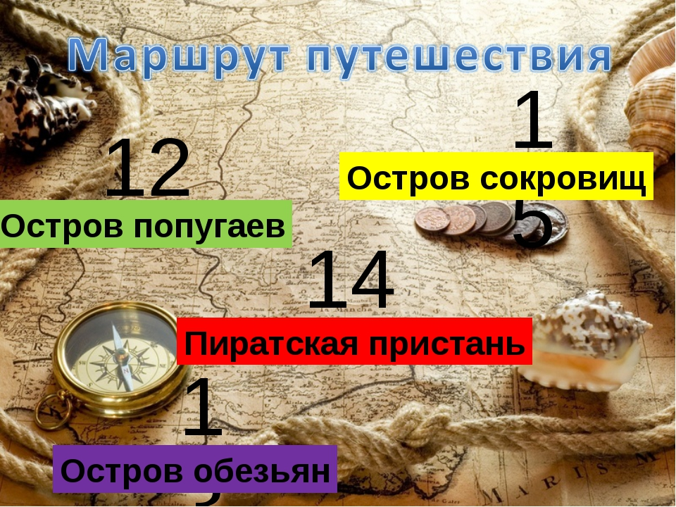 12 Остров попугаев 13 Остров обезьян 14 Пиратская пристань 15 Остров сокровищ