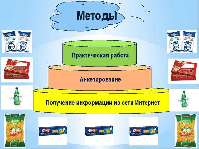 Методы Получение информации из сети Интернет Анкетирование Практическая работа