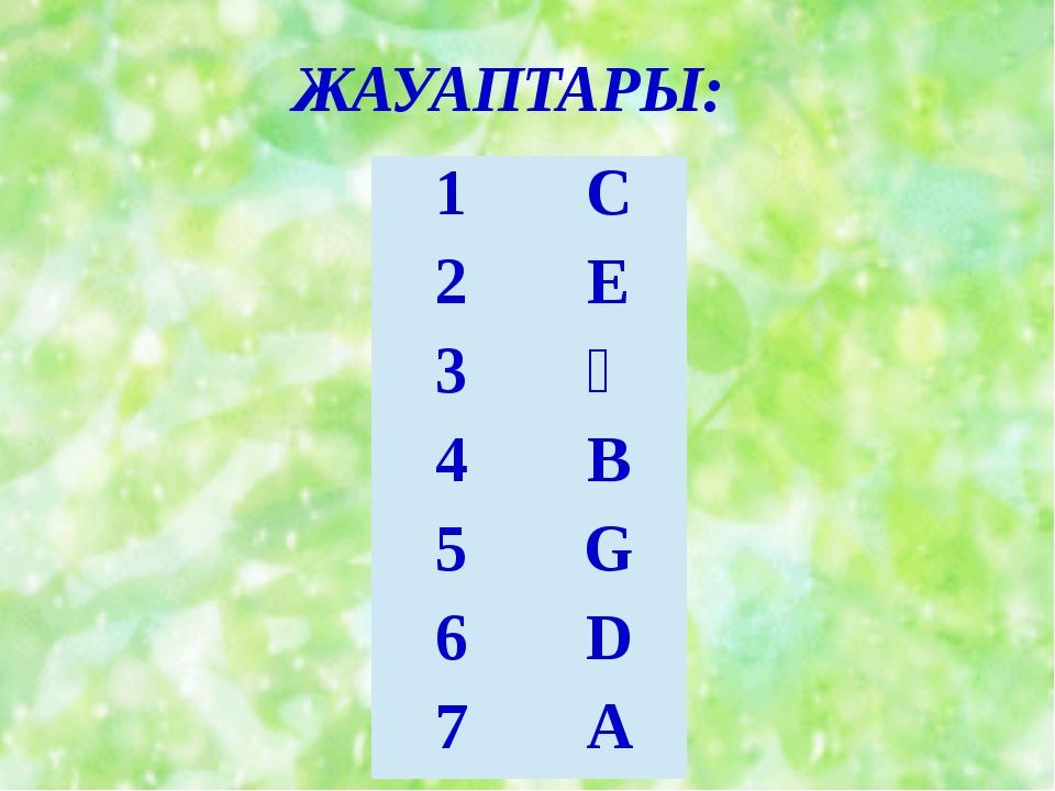 ЖАУАПТАРЫ: 1 С 2 Е 3 Ғ 4 В 5 G 6 D 7 A
