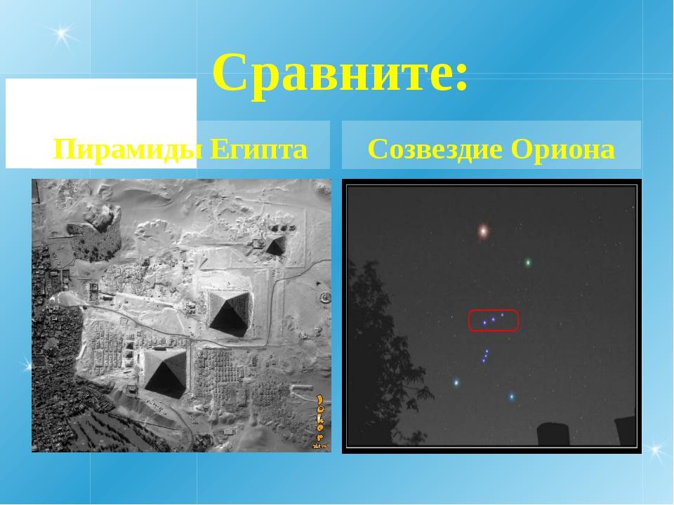 Сравните: Пирамиды Египта Созвездие Ориона