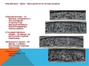 Нижний ярус – фриз. Фриз делится на четыре раздела «Просветители» - 31 фигура