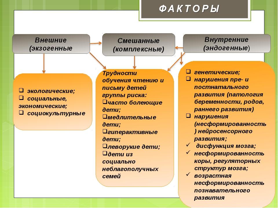 экологические; социальные, экономические; социокультурные Внешние (экзогенные...