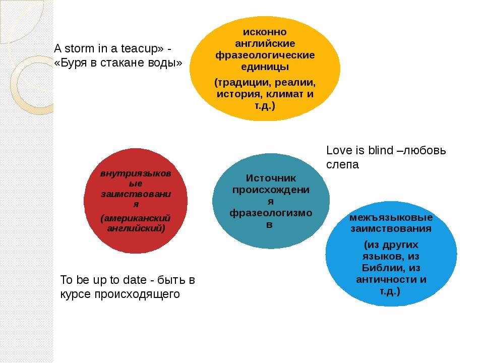 A storm in a teacup» - «Буря в стакане воды» Love is blind –любовь слепа To b...