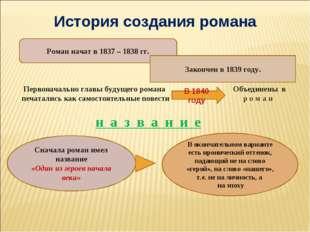 История создания романа Роман начат в 1837 – 1838 гг. Закончен в 1839 году. П