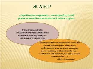 Ж А Н Р «Герой нашего времени» - это первый русский реалистический психологич