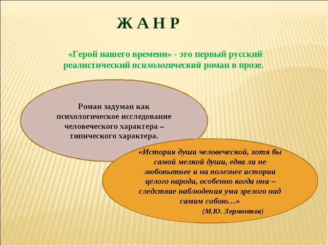 Ж А Н Р «Герой нашего времени» - это первый русский реалистический психологич...