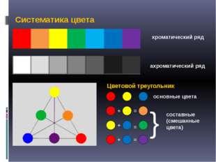 Систематика цвета хроматический ряд ахроматический ряд Цветовой треугольник о