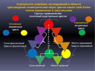 В результате новейших исследований в области цветоведения геометрический обр