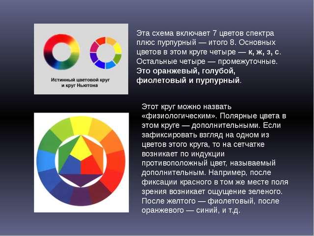 Эта схема включает 7 цветов спектра плюс пурпурный—итого 8. Основных цветов...