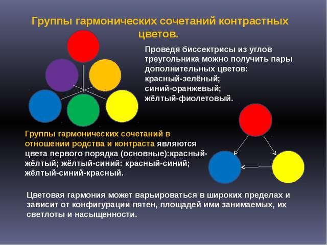 Группы гармонических сочетаний контрастных цветов. Проведя биссектрисы из угл...