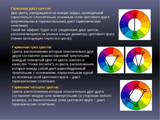 Гармонии двух цветов Два цвета, находящиеся на концах хорды, проведенной пара...