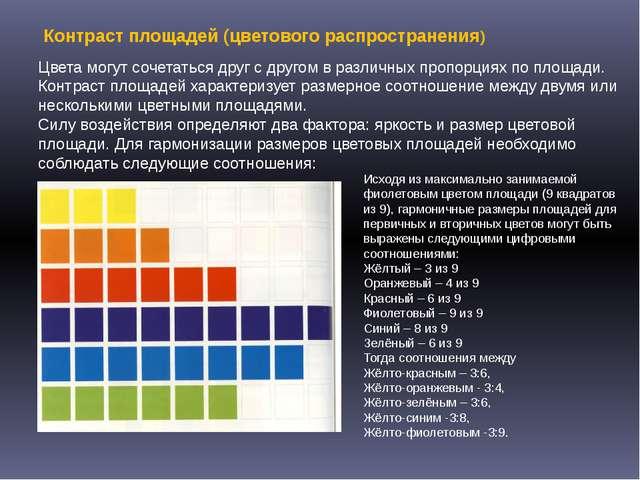 Контраст площадей (цветового распространения) Цвета могут сочетаться друг с д...