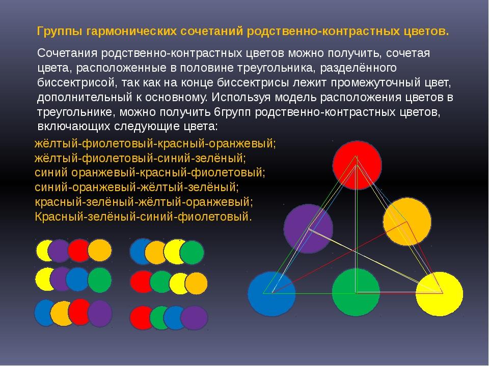 Группы гармонических сочетаний родственно-контрастных цветов. Сочетания родс...