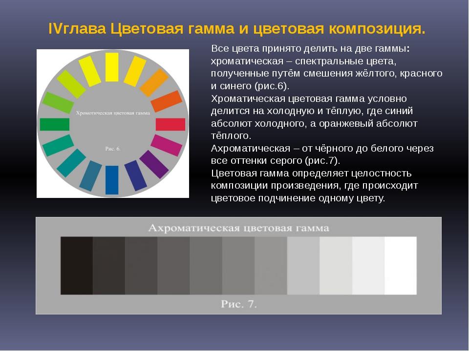 Все цвета принято делить на две гаммы: хроматическая – спектральные цвета, по...