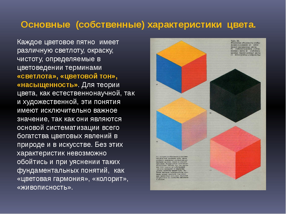 Основные (собственные) характеристики цвета. Каждое цветовое пятно имеет разл...