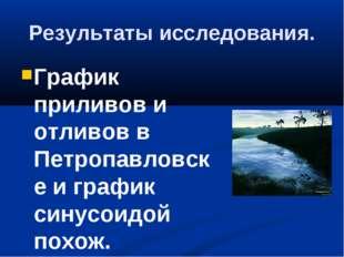 Результаты исследования. График приливов и отливов в Петропавловске и график