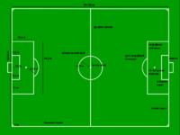 http://upload.wikimedia.org/wikipedia/ru/thumb/5/55/Football_pitch_metric_ru.PNG/200px-Football_pitch_metric_ru.PNG