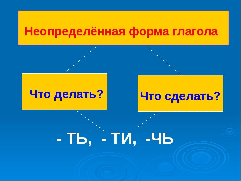 Неопределённая форма глагола Что делать? Что сделать? - ТЬ, - ТИ, -ЧЬ