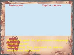 Ярослав Мудрый –Ең ірі мемлекет қайраткері , келісесіңдер ме?. Оның кезінде Р