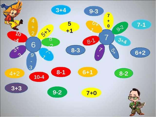 4 +2 9-3 8 -2 10 -4 7 7- 7+0 8-1 3+4 6+2 10-4 8-1 3+3 9-2 5+1 3+3 7-1 7+0 5 +...