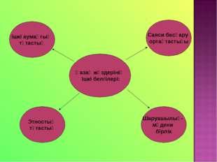 Қазақ жүздерінің ішкі белгілері: Этностық тұтастық Саяси басқару ортақтастығы