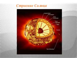 Что испускает Солнце кроме света? Солнечный ветер – поток очень быстрых части
