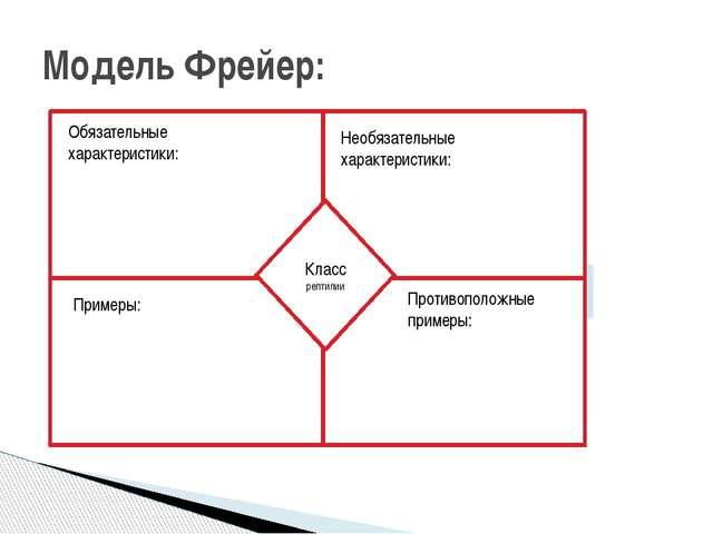Модель Фрейер: Противополож Класс рептилии Противоположные примеры: Обязатель...